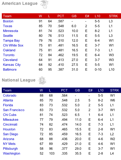 wild card as of 9:27.png