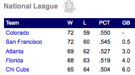 wild card standings.png
